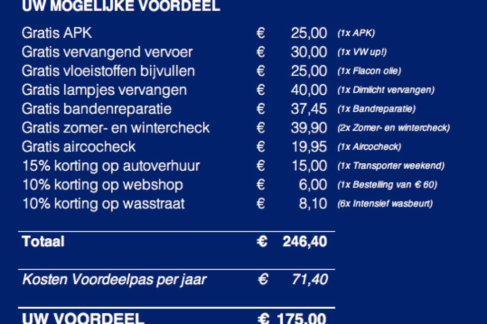 https://axynoohcto.cloudimg.io/crop/980x653/n/https://s3.eu-central-1.amazonaws.com/muntstad-nl/08/voordeelpas-mogelijk-voordeel.png?v=1-0
