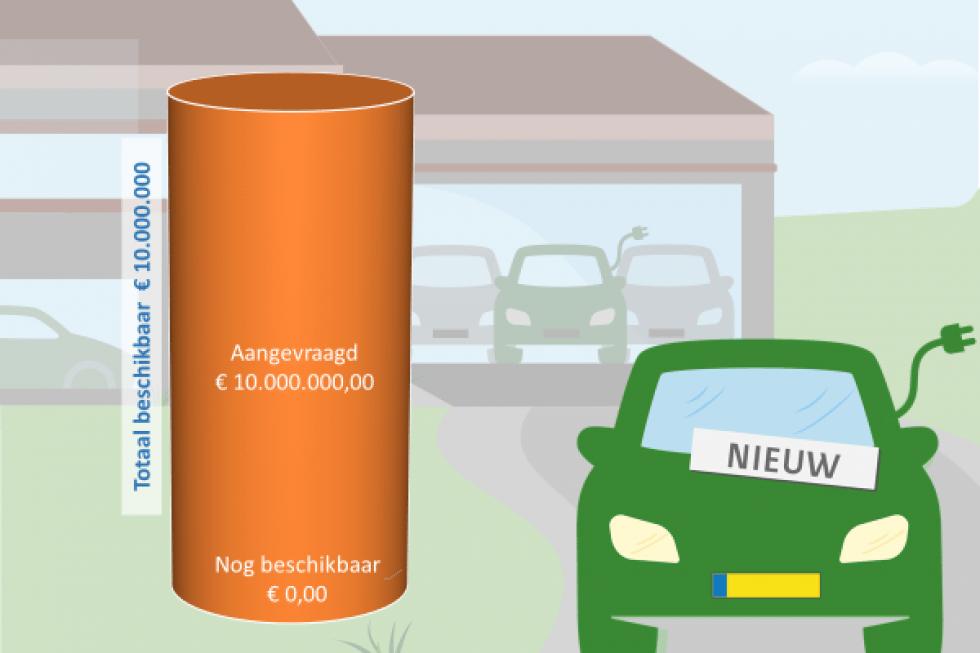 https://axynoohcto.cloudimg.io/crop/980x653/n/https://s3.eu-central-1.amazonaws.com/muntstad-nl/09/sepp-cilinder-nieuw-8-juli-2020_overtekend.png?v=1-0